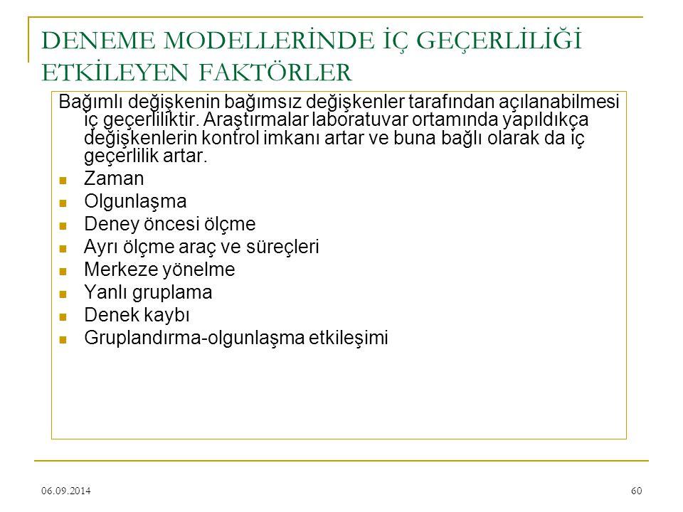 06.09.201460 DENEME MODELLERİNDE İÇ GEÇERLİLİĞİ ETKİLEYEN FAKTÖRLER Bağımlı değişkenin bağımsız değişkenler tarafından açılanabilmesi iç geçerliliktir
