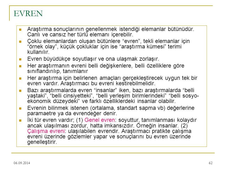 06.09.201462 EVREN Araştırma sonuçlarının genellenmek istendiği elemanlar bütünüdür. Canlı ve cansız her türlü elemanı içerebilir. Çoklu elemanlardan