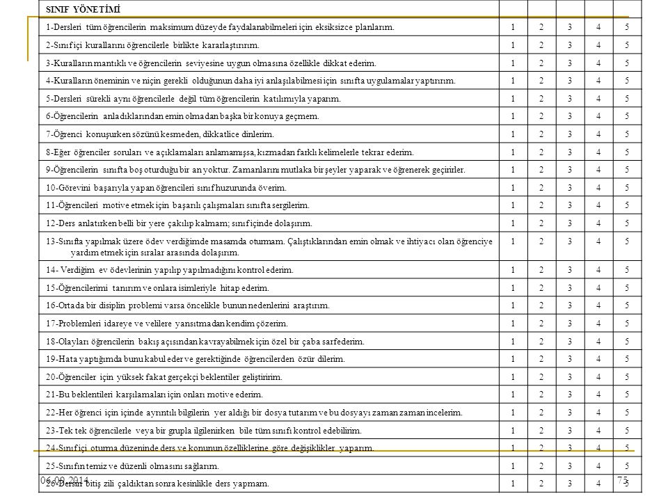 06.09.201475 SINIF YÖNETİMİ 1-Dersleri tüm öğrencilerin maksimum düzeyde faydalanabilmeleri için eksiksizce planlarım.12345 2-Sınıf içi kurallarını öğ