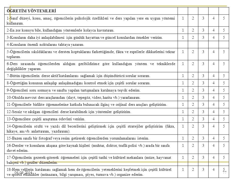 06.09.201477 ÖĞRETİM YÖNTEMLERİ 1-Sınıf düzeyi, konu, amaç, öğrencilerin psikolojik özellikleri ve ders yapılan yere en uygun yöntemi kullanırım. 1234