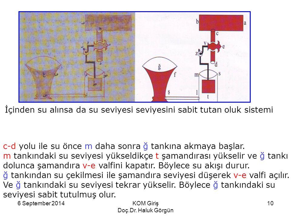 6 September 2014KOM Giriş Doç.Dr. Haluk Görgün 10 İçinden su alınsa da su seviyesi seviyesini sabit tutan oluk sistemi c-d yolu ile su önce m daha son