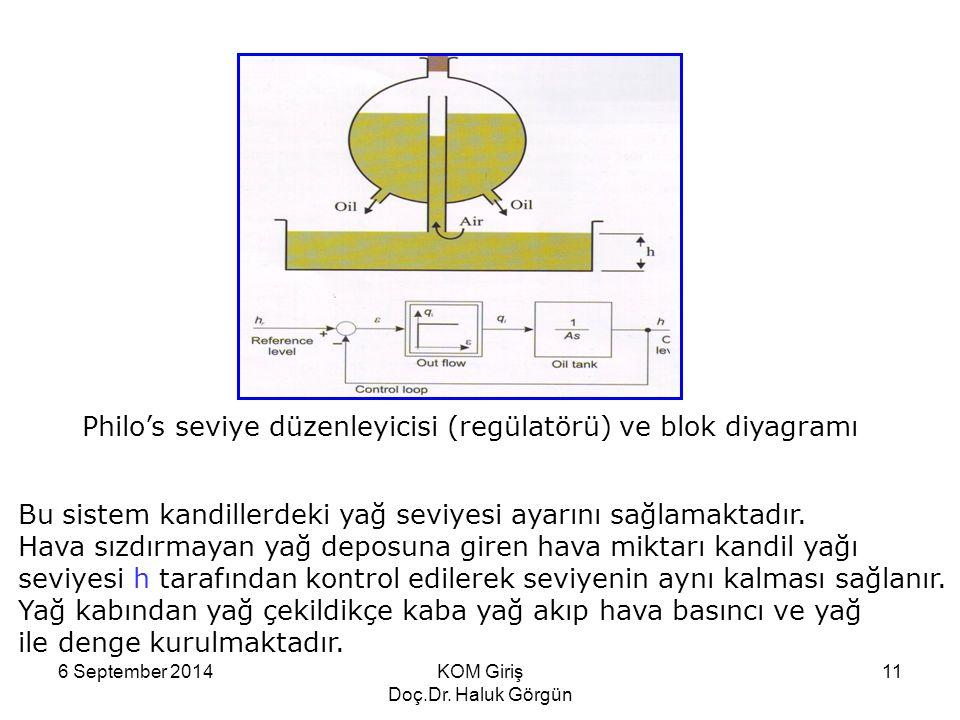 6 September 2014KOM Giriş Doç.Dr. Haluk Görgün 11 Philo's seviye düzenleyicisi (regülatörü) ve blok diyagramı Bu sistem kandillerdeki yağ seviyesi aya