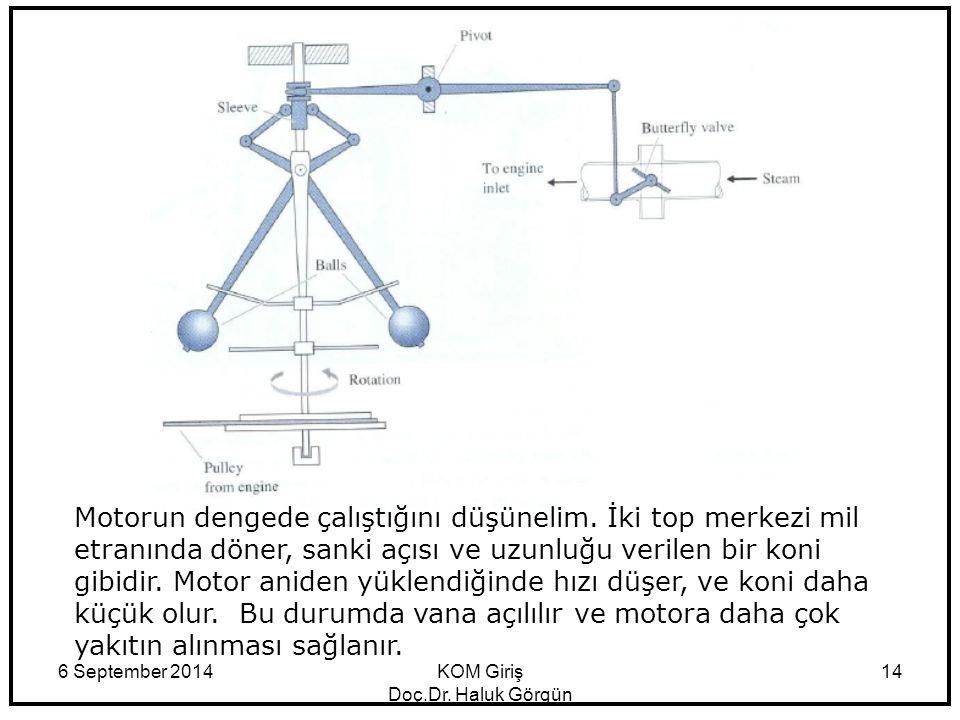 6 September 2014KOM Giriş Doç.Dr.Haluk Görgün 14 Motorun dengede çalıştığını düşünelim.