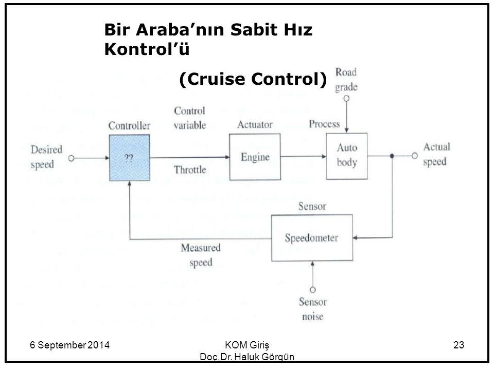 6 September 2014KOM Giriş Doç.Dr. Haluk Görgün 23 Bir Araba'nın Sabit Hız Kontrol'ü (Cruise Control)
