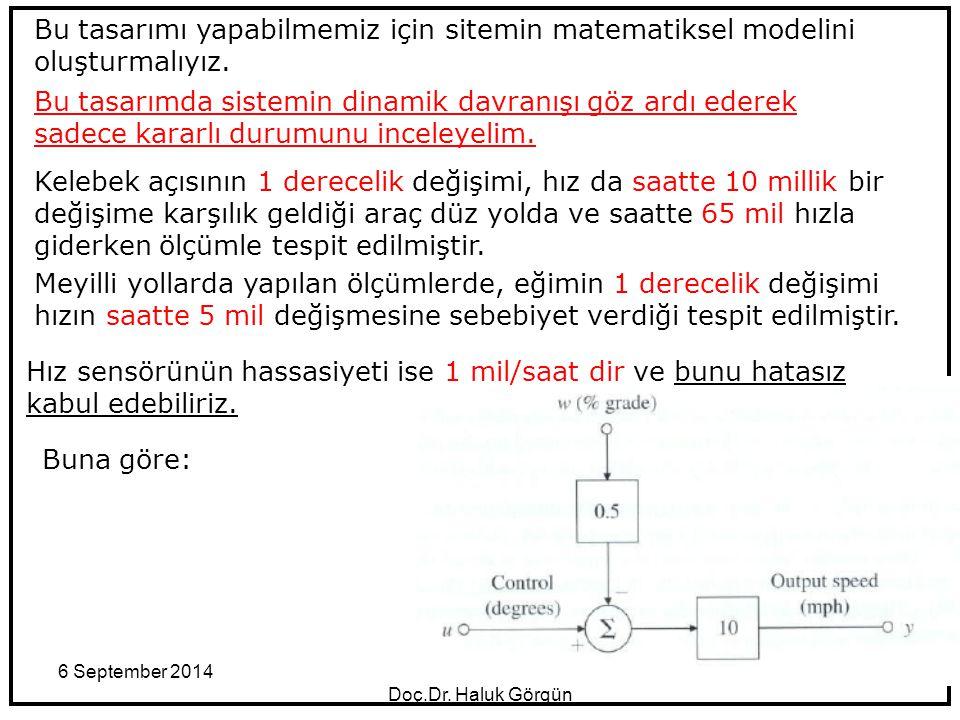 6 September 2014KOM Giriş Doç.Dr. Haluk Görgün 24 Bu tasarımı yapabilmemiz için sitemin matematiksel modelini oluşturmalıyız. Bu tasarımda sistemin di
