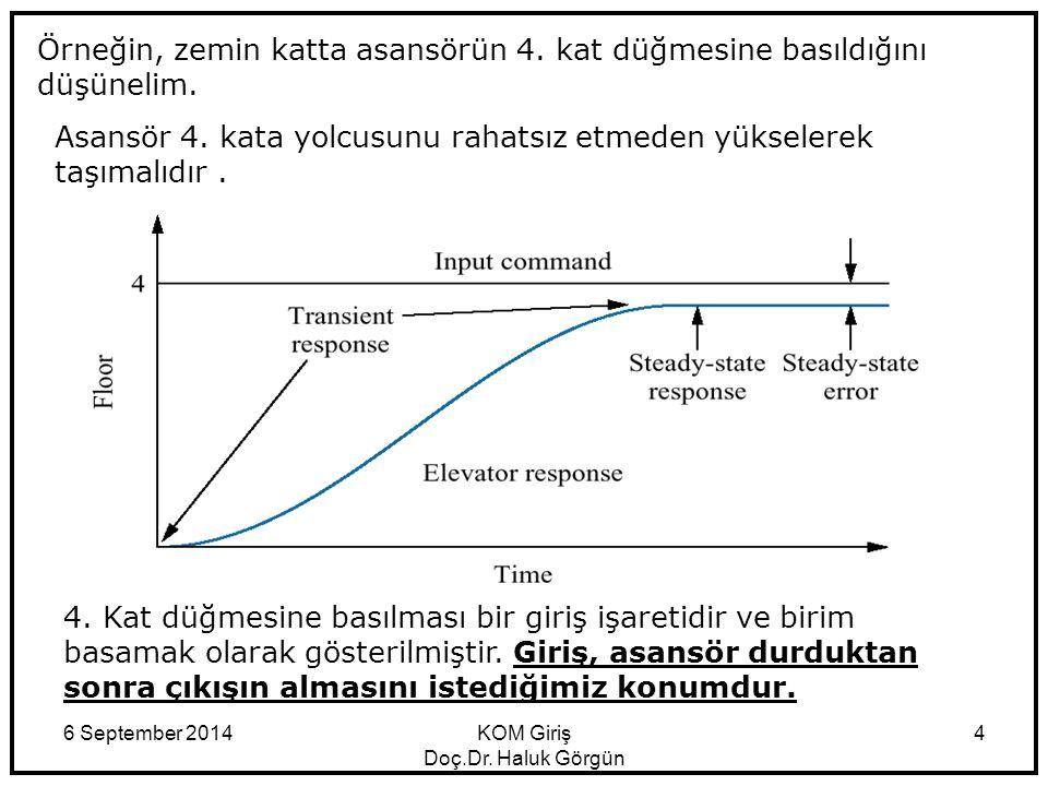 6 September 2014KOM Giriş Doç.Dr.Haluk Görgün 25 Birinci adımda takometre kullanmayalım.