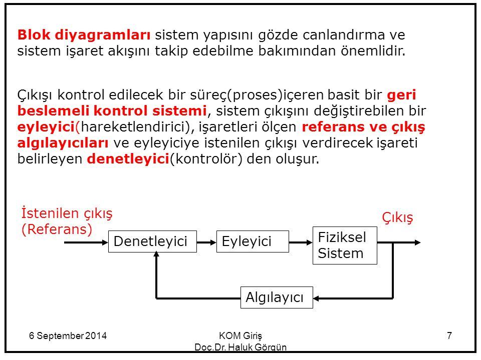 6 September 2014KOM Giriş Doç.Dr. Haluk Görgün 7 Çıkışı kontrol edilecek bir süreç(proses)içeren basit bir geri beslemeli kontrol sistemi, sistem çıkı