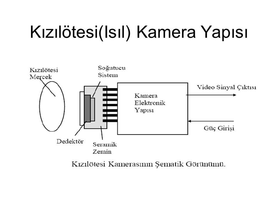 Kızılötesi(Isıl) Kamera Yapısı