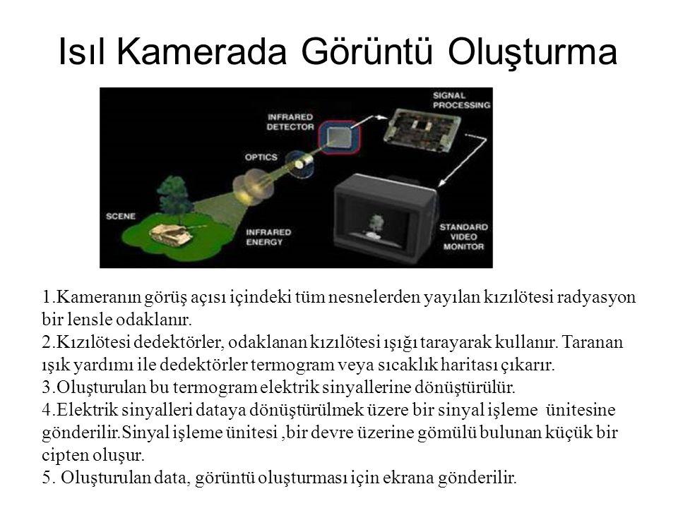 Isıl Kamerada Görüntü Oluşturma 1.Kameranın görüş açısı içindeki tüm nesnelerden yayılan kızılötesi radyasyon bir lensle odaklanır.