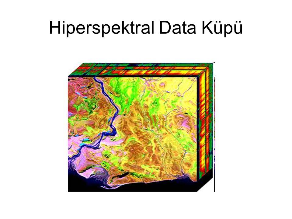Hiperspektral Data Küpü