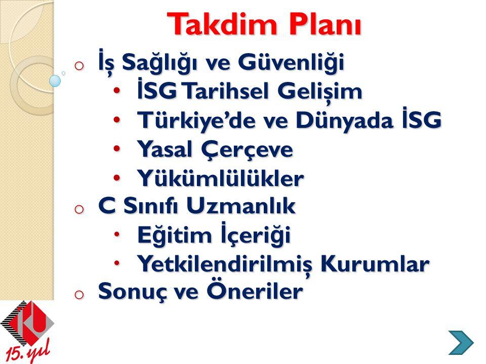 Cumhuriyet Dönemi  Türk iş hukuku, gelişimini 3008 sayılı İş Kanunu'nun yürürlüğe girmesiyle sağlamıştır.