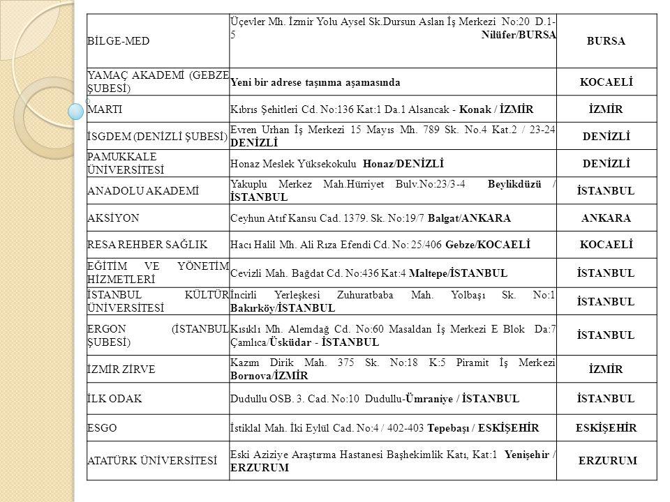 BİLGE-MED Üçevler Mh. İzmir Yolu Aysel Sk.Dursun Aslan İş Merkezi No:20 D.1- 5 Nilüfer/BURSA BURSA YAMAÇ AKADEMİ (GEBZE ŞUBESİ) Yeni bir adrese taşınm
