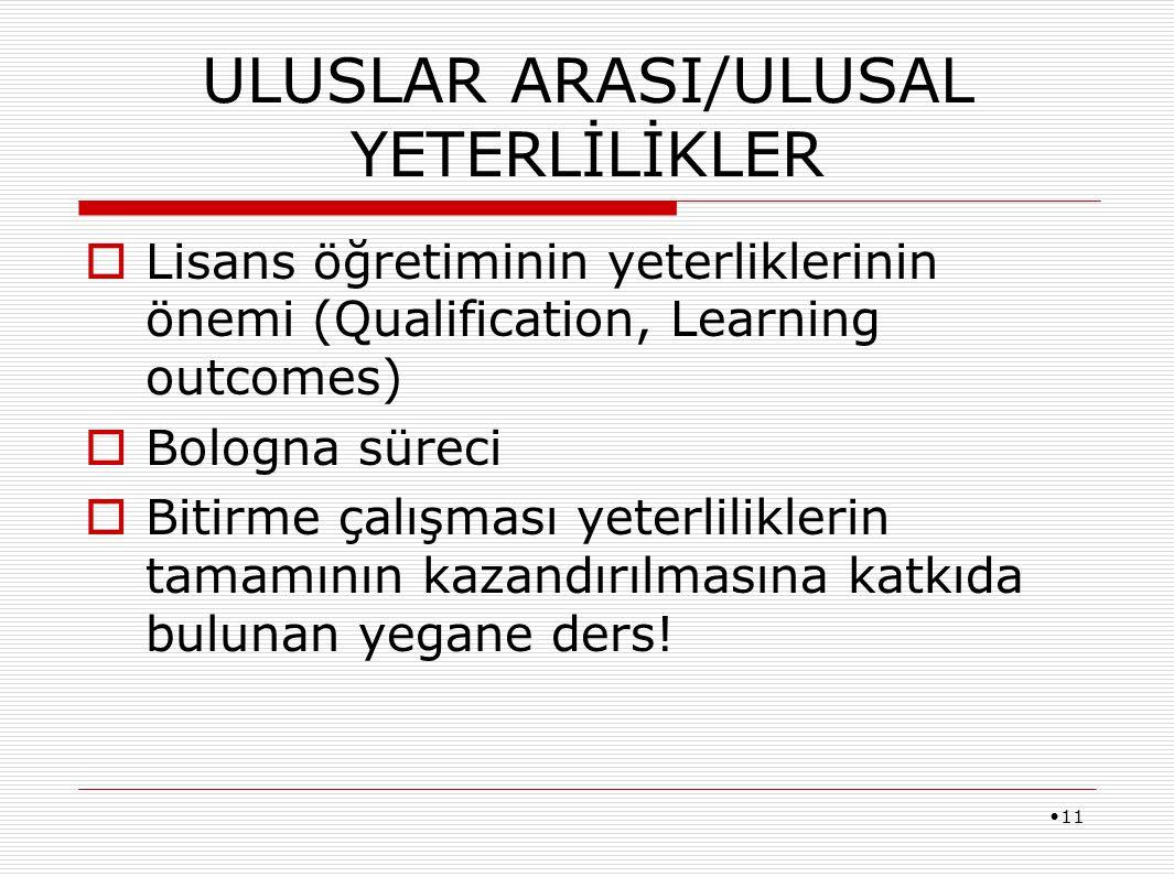 ULUSLAR ARASI/ULUSAL YETERLİLİKLER  Lisans öğretiminin yeterliklerinin önemi (Qualification, Learning outcomes)  Bologna süreci  Bitirme çalışması