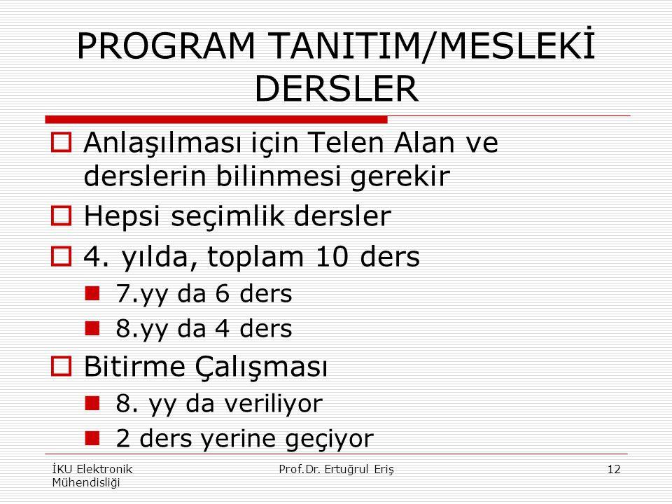 PROGRAM TANITIM/MESLEKİ DERSLER  Anlaşılması için Telen Alan ve derslerin bilinmesi gerekir  Hepsi seçimlik dersler  4. yılda, toplam 10 ders 7.yy