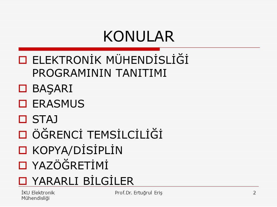 KONULAR  ELEKTRONİK MÜHENDİSLİĞİ PROGRAMININ TANITIMI  BAŞARI  ERASMUS  STAJ  ÖĞRENCİ TEMSİLCİLİĞİ  KOPYA/DİSİPLİN  YAZÖĞRETİMİ  YARARLI BİLGİLER İKU Elektronik Mühendisliği 2Prof.Dr.
