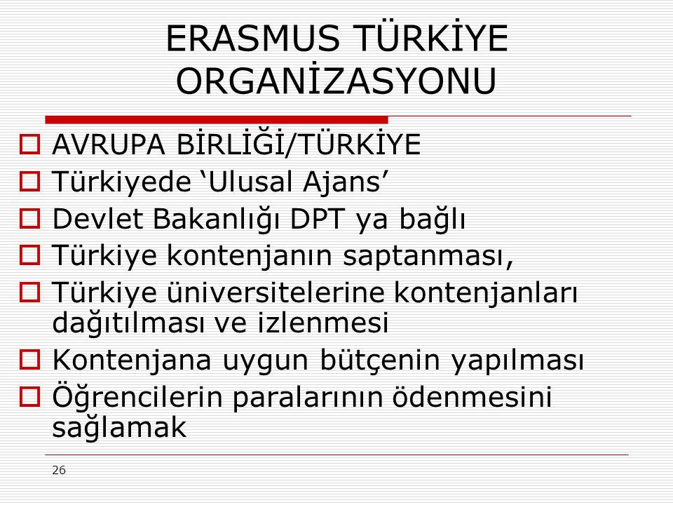 26 ERASMUS TÜRKİYE ORGANİZASYONU  AVRUPA BİRLİĞİ/TÜRKİYE  Türkiyede 'Ulusal Ajans'  Devlet Bakanlığı DPT ya bağlı  Türkiye kontenjanın saptanması,  Türkiye üniversitelerine kontenjanları dağıtılması ve izlenmesi  Kontenjana uygun bütçenin yapılması  Öğrencilerin paralarının ödenmesini sağlamak