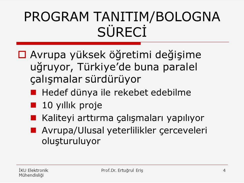 PROGRAM TANITIM/BOLOGNA SÜRECİ  Avrupa yüksek öğretimi değişime uğruyor, Türkiye'de buna paralel çalışmalar sürdürüyor Hedef dünya ile rekebet edebilme 10 yıllık proje Kaliteyi arttırma çalışmaları yapılıyor Avrupa/Ulusal yeterlilikler çerceveleri oluşturuluyor İKU Elektronik Mühendisliği 4Prof.Dr.