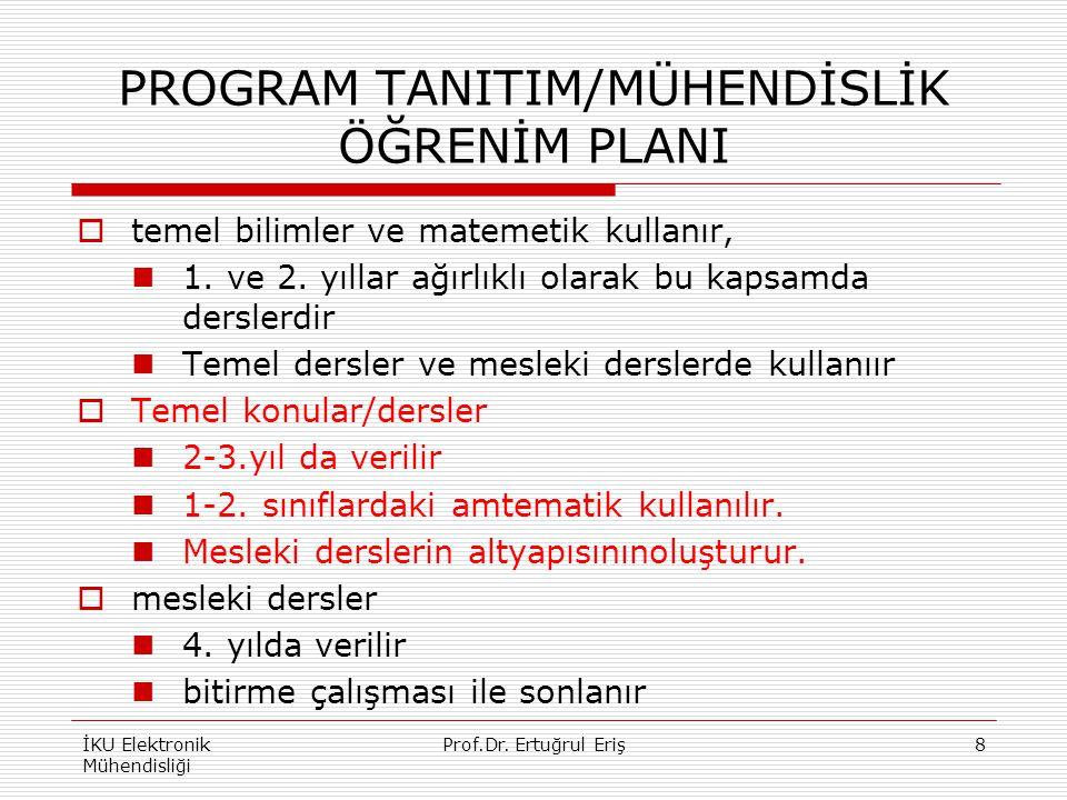 PROGRAM TANITIM/MÜHENDİSLİK ÖĞRENİM PLANI  temel bilimler ve matemetik kullanır, 1.