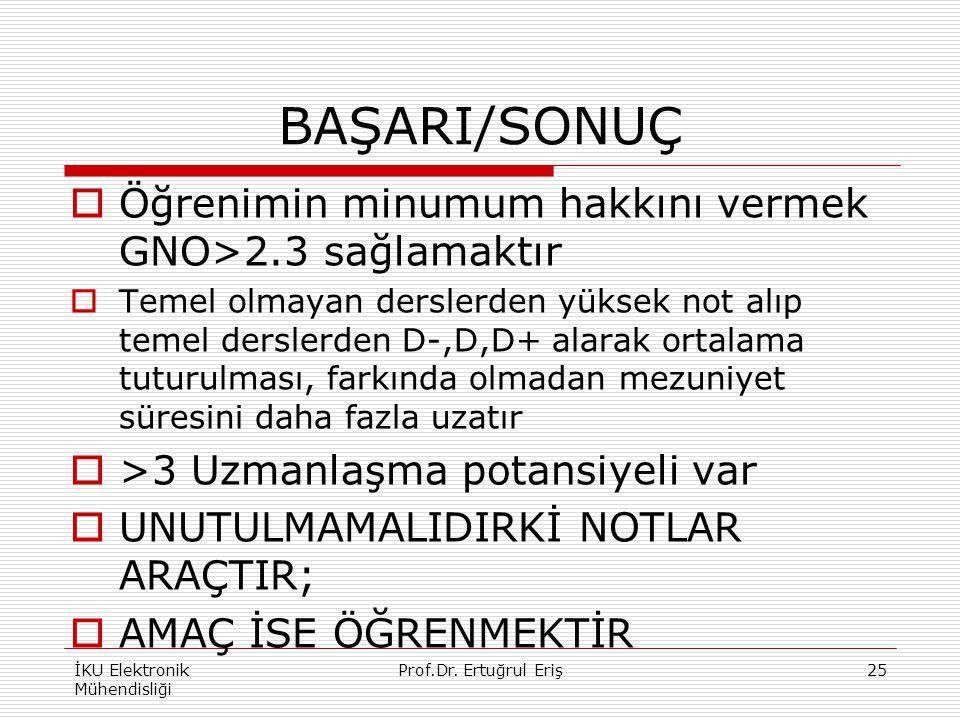 BAŞARI/SONUÇ  Öğrenimin minumum hakkını vermek GNO>2.3 sağlamaktır  Temel olmayan derslerden yüksek not alıp temel derslerden D-,D,D+ alarak ortalam