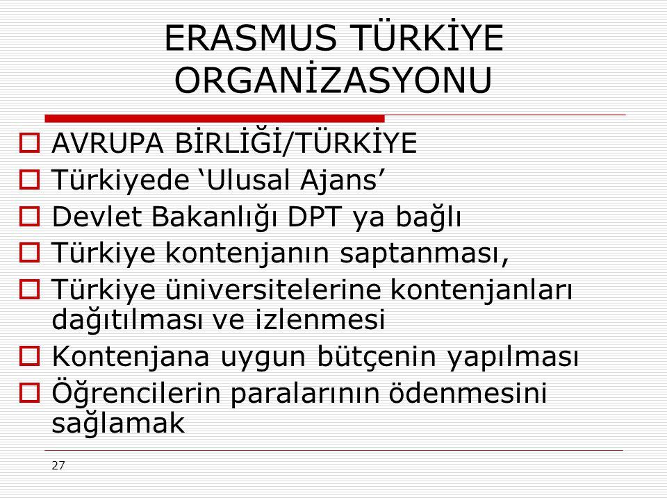27 ERASMUS TÜRKİYE ORGANİZASYONU  AVRUPA BİRLİĞİ/TÜRKİYE  Türkiyede 'Ulusal Ajans'  Devlet Bakanlığı DPT ya bağlı  Türkiye kontenjanın saptanması,