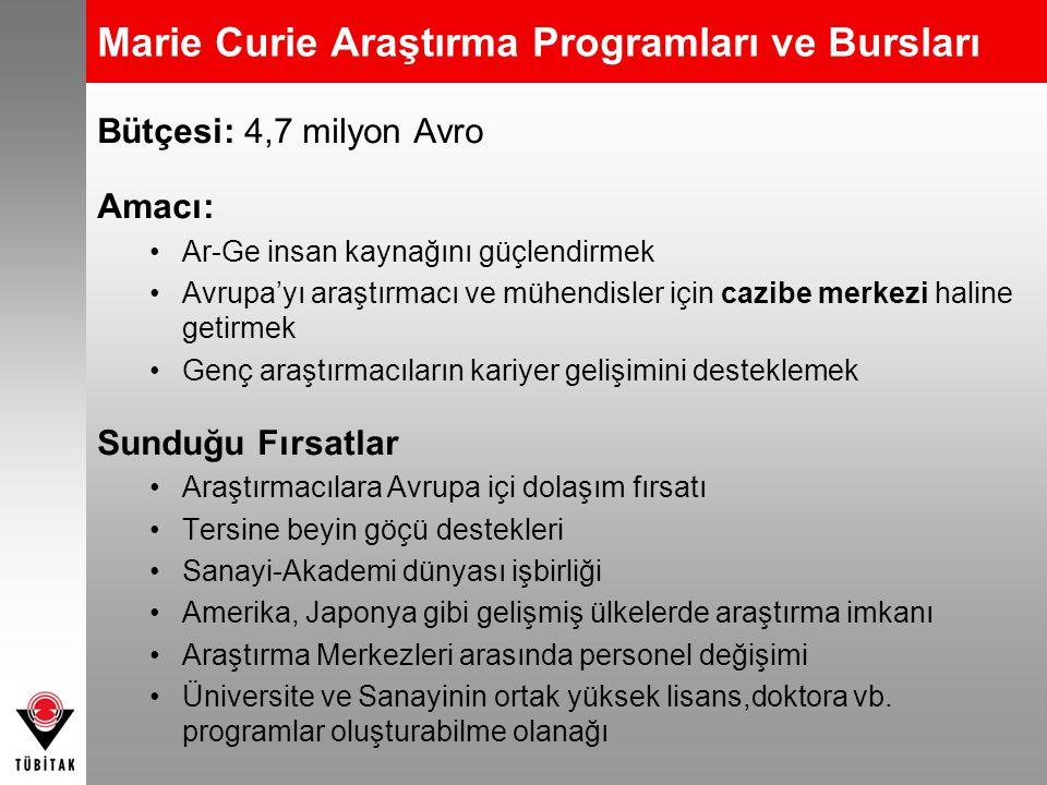 Marie Curie Araştırma Programları ve Bursları Bütçesi: 4,7 milyon Avro Amacı: Ar-Ge insan kaynağını güçlendirmek Avrupa'yı araştırmacı ve mühendisler için cazibe merkezi haline getirmek Genç araştırmacıların kariyer gelişimini desteklemek Sunduğu Fırsatlar Araştırmacılara Avrupa içi dolaşım fırsatı Tersine beyin göçü destekleri Sanayi-Akademi dünyası işbirliği Amerika, Japonya gibi gelişmiş ülkelerde araştırma imkanı Araştırma Merkezleri arasında personel değişimi Üniversite ve Sanayinin ortak yüksek lisans,doktora vb.