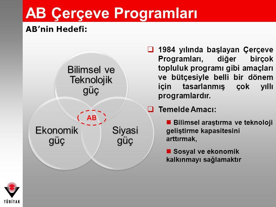 AB'nin Hedefi:  1984 yılında başlayan Çerçeve Programları, diğer birçok topluluk programı gibi amaçları ve bütçesiyle belli bir dönem için tasarlanmış çok yıllı programlardır.