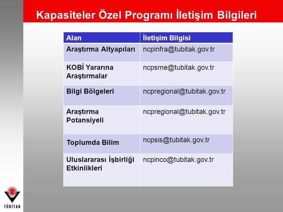 Alanİletişim Bilgisi Araştırma Altyapılarıncpinfra@tubitak.gov.tr KOBİ Yararına Araştırmalar ncpsme@tubitak.gov.tr Bilgi Bölgelerincpregional@tubitak.