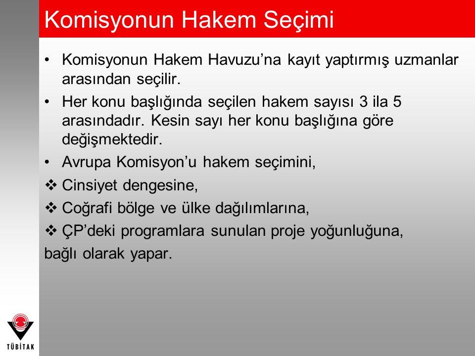 Komisyonun Hakem Seçimi Komisyonun Hakem Havuzu'na kayıt yaptırmış uzmanlar arasından seçilir.