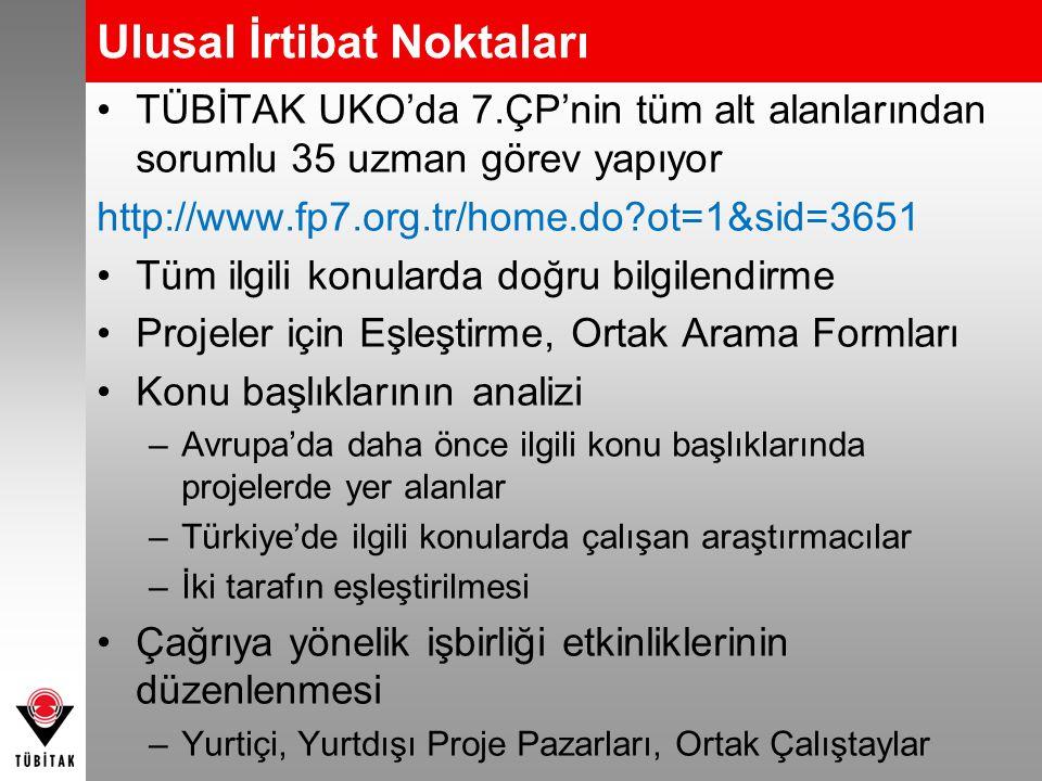 Ulusal İrtibat Noktaları TÜBİTAK UKO'da 7.ÇP'nin tüm alt alanlarından sorumlu 35 uzman görev yapıyor http://www.fp7.org.tr/home.do ot=1&sid=3651 Tüm ilgili konularda doğru bilgilendirme Projeler için Eşleştirme, Ortak Arama Formları Konu başlıklarının analizi –Avrupa'da daha önce ilgili konu başlıklarında projelerde yer alanlar –Türkiye'de ilgili konularda çalışan araştırmacılar –İki tarafın eşleştirilmesi Çağrıya yönelik işbirliği etkinliklerinin düzenlenmesi –Yurtiçi, Yurtdışı Proje Pazarları, Ortak Çalıştaylar