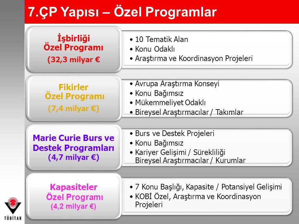 7.ÇP Yapısı – Özel Programlar 10 Tematik Alan Konu Odaklı Araştırma ve Koordinasyon Projeleri İşbirliği Özel Programı (32,3 milyar € Avrupa Araştırma