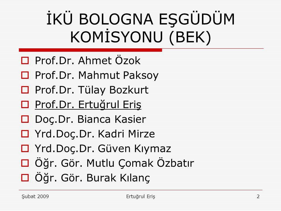 İKÜ BOLOGNA EŞGÜDÜM KOMİSYONU (BEK)  Prof.Dr. Ahmet Özok  Prof.Dr. Mahmut Paksoy  Prof.Dr. Tülay Bozkurt  Prof.Dr. Ertuğrul Eriş  Doç.Dr. Bianca