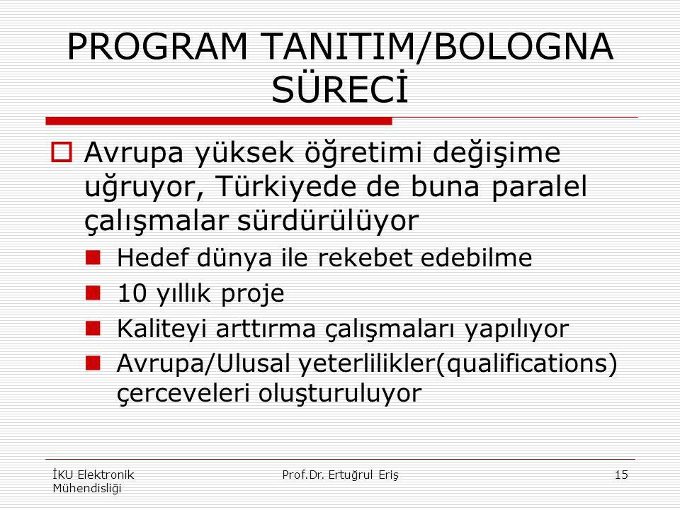 PROGRAM TANITIM/BOLOGNA SÜRECİ  Avrupa yüksek öğretimi değişime uğruyor, Türkiyede de buna paralel çalışmalar sürdürülüyor Hedef dünya ile rekebet ed