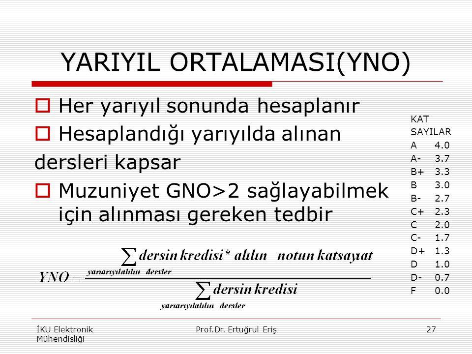YARIYIL ORTALAMASI(YNO)  Her yarıyıl sonunda hesaplanır  Hesaplandığı yarıyılda alınan dersleri kapsar  Muzuniyet GNO>2 sağlayabilmek için alınması
