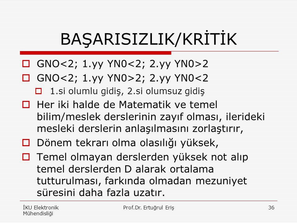 BAŞARISIZLIK/KRİTİK  GNO 2  GNO 2; 2.yy YN0<2  1.si olumlu gidiş, 2.si olumsuz gidiş  Her iki halde de Matematik ve temel bilim/meslek derslerinin