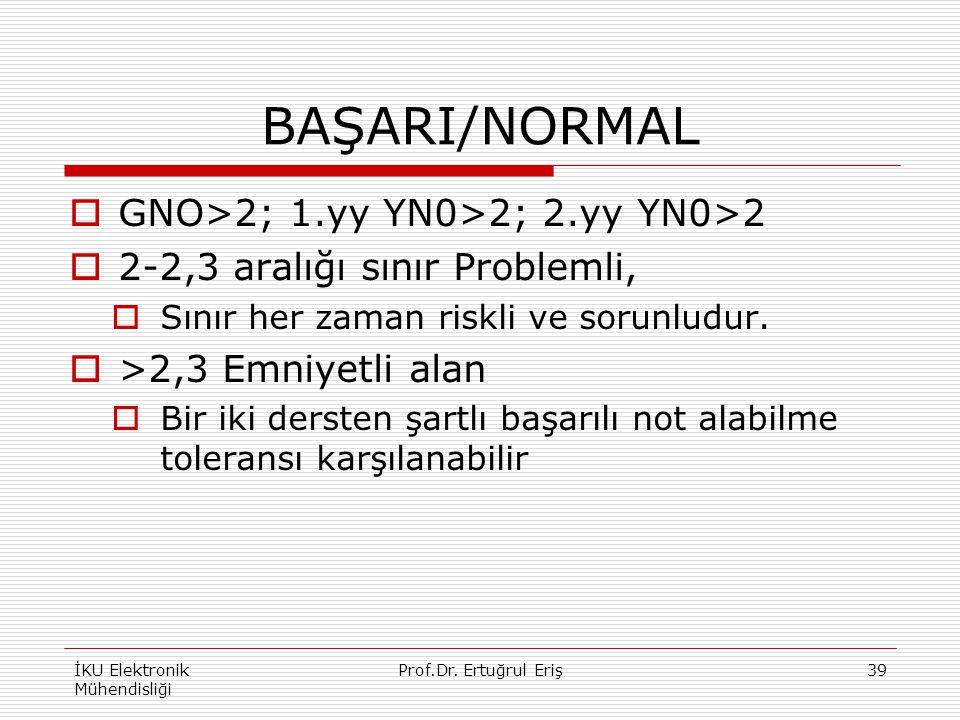 BAŞARI/NORMAL  GNO>2; 1.yy YN0>2; 2.yy YN0>2  2-2,3 aralığı sınır Problemli,  Sınır her zaman riskli ve sorunludur.  >2,3 Emniyetli alan  Bir iki