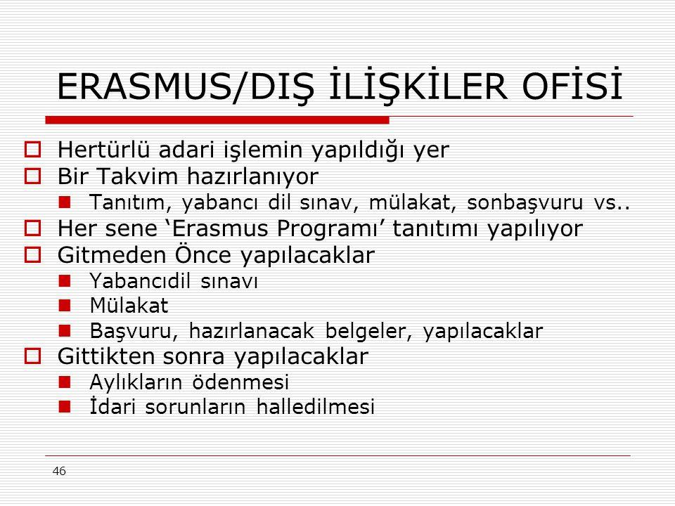 46 ERASMUS/DIŞ İLİŞKİLER OFİSİ  Hertürlü adari işlemin yapıldığı yer  Bir Takvim hazırlanıyor Tanıtım, yabancı dil sınav, mülakat, sonbaşvuru vs.. 