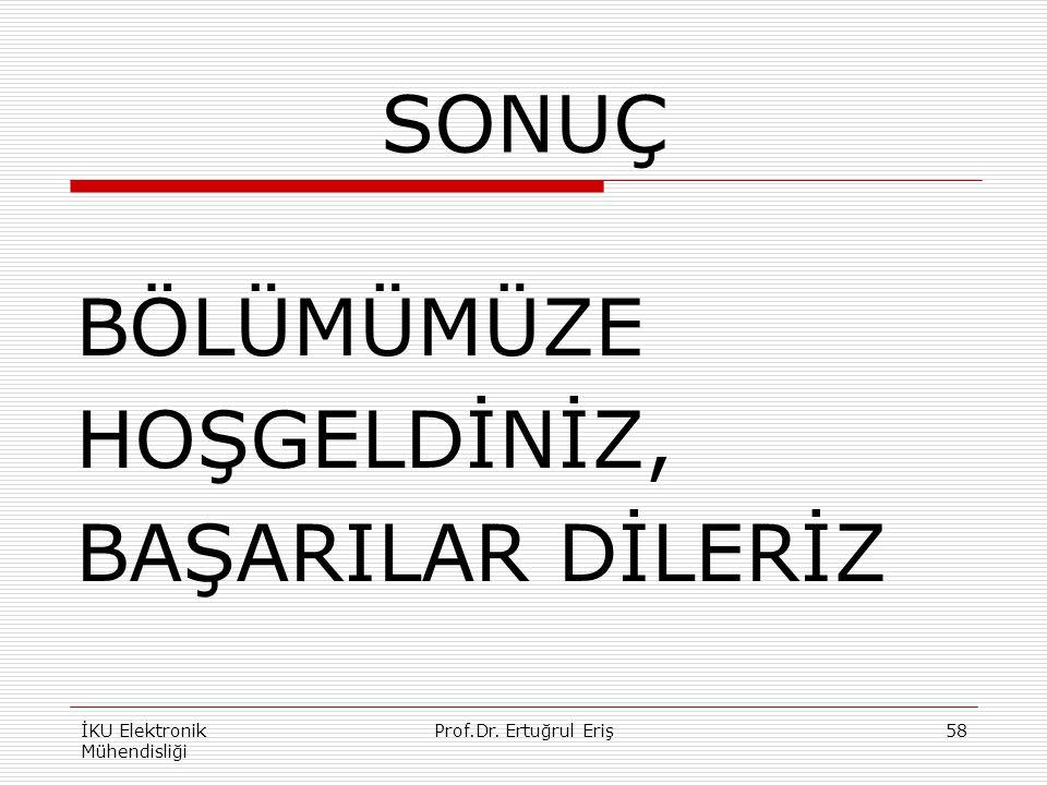 SONUÇ BÖLÜMÜMÜZE HOŞGELDİNİZ, BAŞARILAR DİLERİZ İKU Elektronik Mühendisliği Prof.Dr. Ertuğrul Eriş58