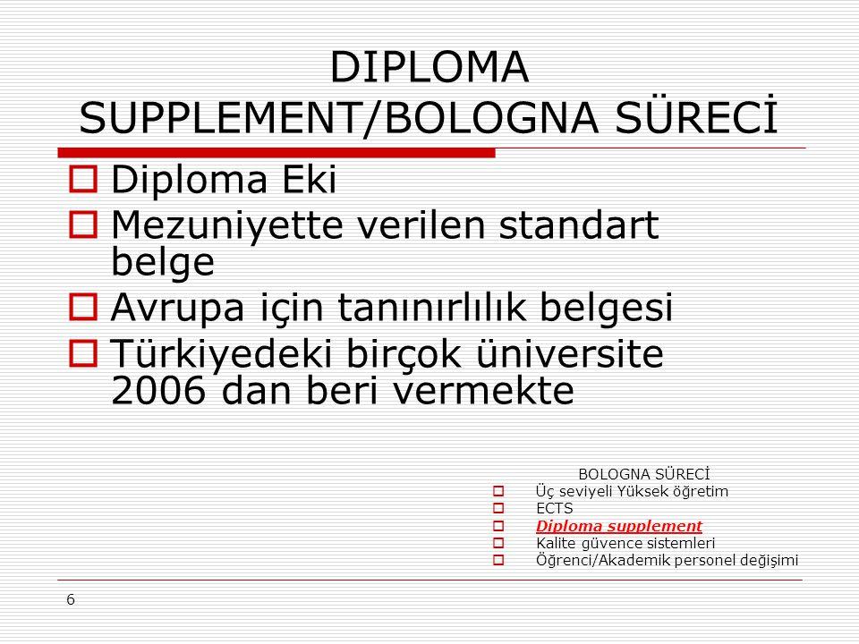 6 DIPLOMA SUPPLEMENT/BOLOGNA SÜRECİ  Diploma Eki  Mezuniyette verilen standart belge  Avrupa için tanınırlılık belgesi  Türkiyedeki birçok ünivers
