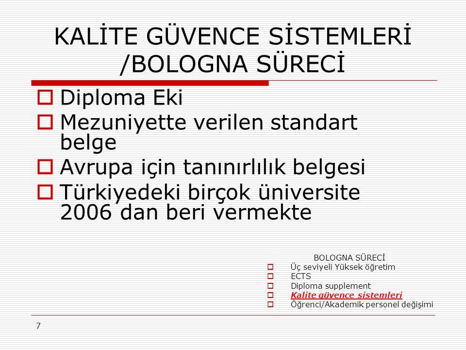 7 KALİTE GÜVENCE SİSTEMLERİ /BOLOGNA SÜRECİ  Diploma Eki  Mezuniyette verilen standart belge  Avrupa için tanınırlılık belgesi  Türkiyedeki birçok