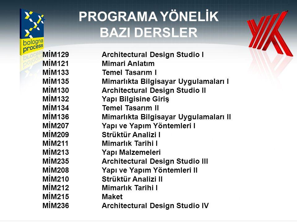 PROGRAMA YÖNELİK BAZI DERSLER MİM129Architectural Design Studio I MİM121 Mimari Anlatım MİM133 Temel Tasarım I MİM135Mimarlıkta Bilgisayar Uygulamalar