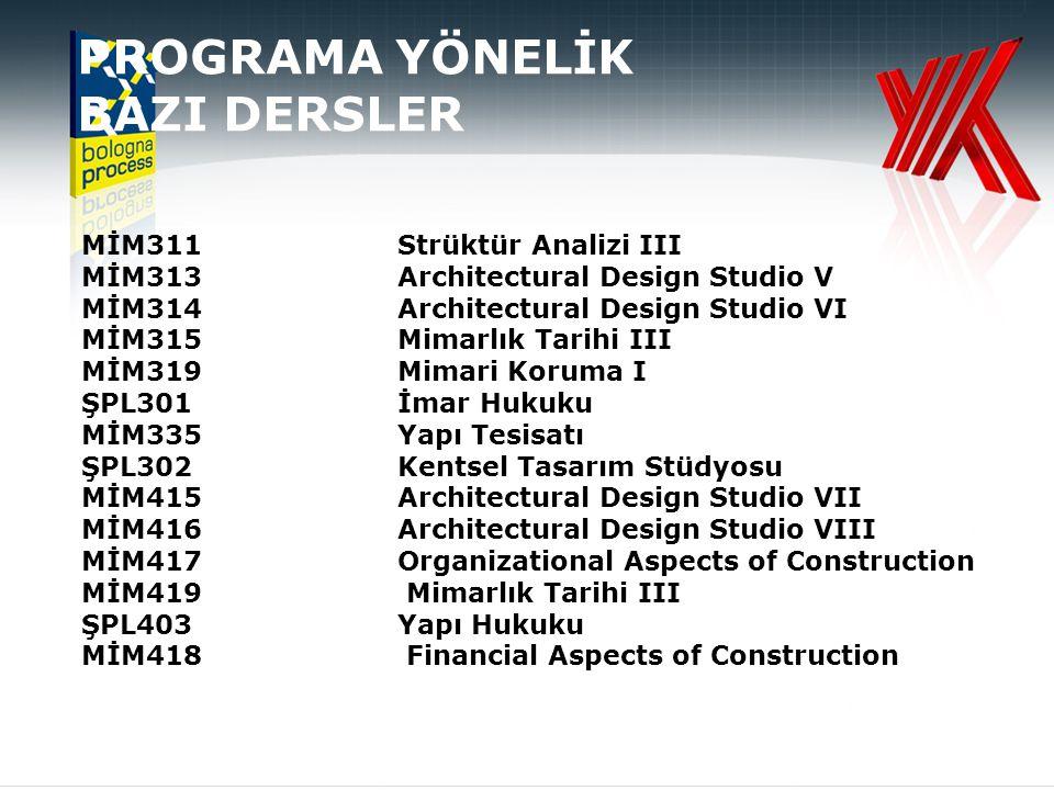MİM311 Strüktür Analizi III MİM313Architectural Design Studio V MİM314Architectural Design Studio VI MİM315 Mimarlık Tarihi III MİM319 Mimari Koruma I