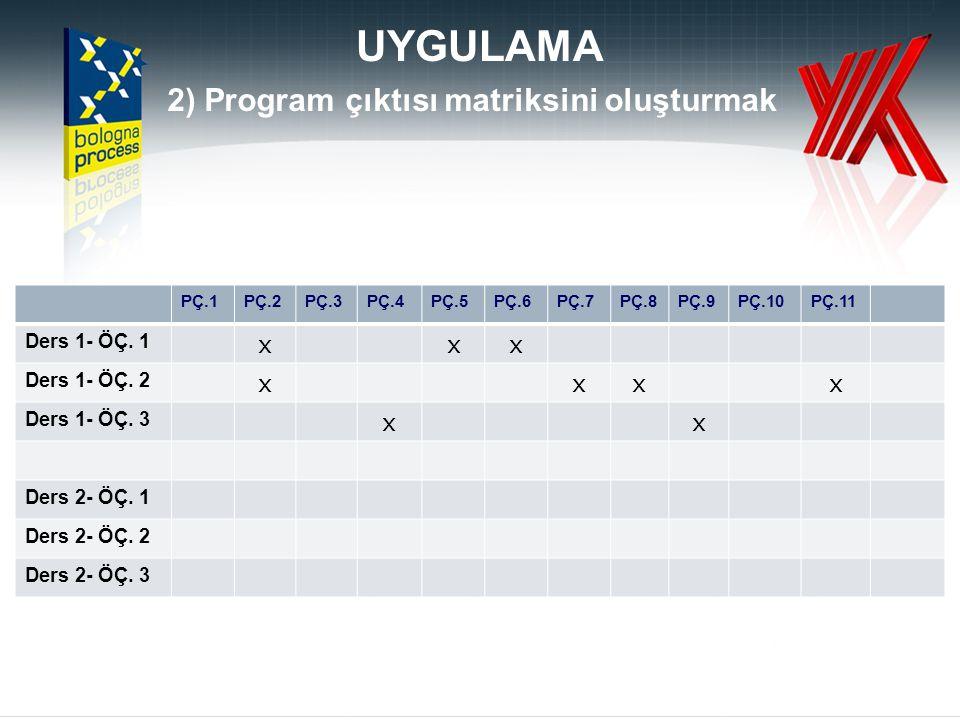 UYGULAMA 2) Program çıktısı matriksini oluşturmak PÇ.1PÇ.2PÇ.3PÇ.4PÇ.5PÇ.6PÇ.7PÇ.8PÇ.9PÇ.10PÇ.11 Ders 1- ÖÇ. 1 xxx Ders 1- ÖÇ. 2 xxxx Ders 1- ÖÇ. 3 xx