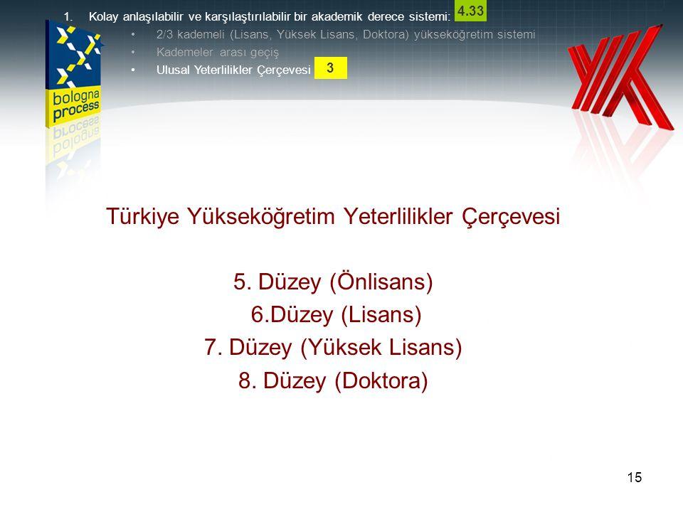 15 Türkiye Yükseköğretim Yeterlilikler Çerçevesi 5.