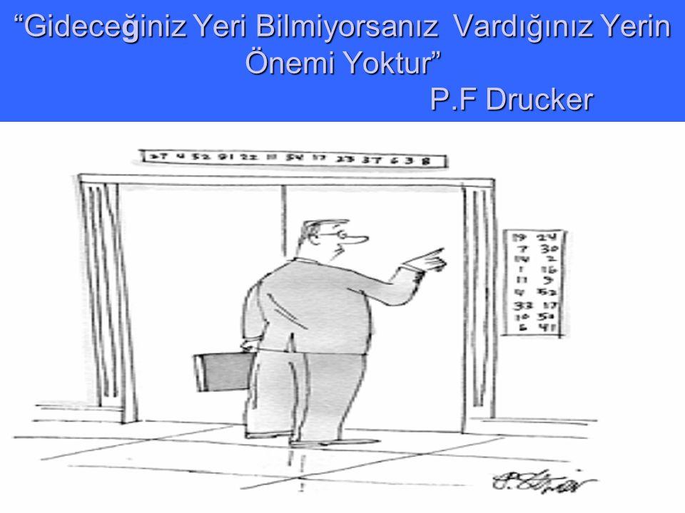"""""""Gideceğiniz Yeri Bilmiyorsanız Vardığınız Yerin Önemi Yoktur"""" P.F Drucker"""