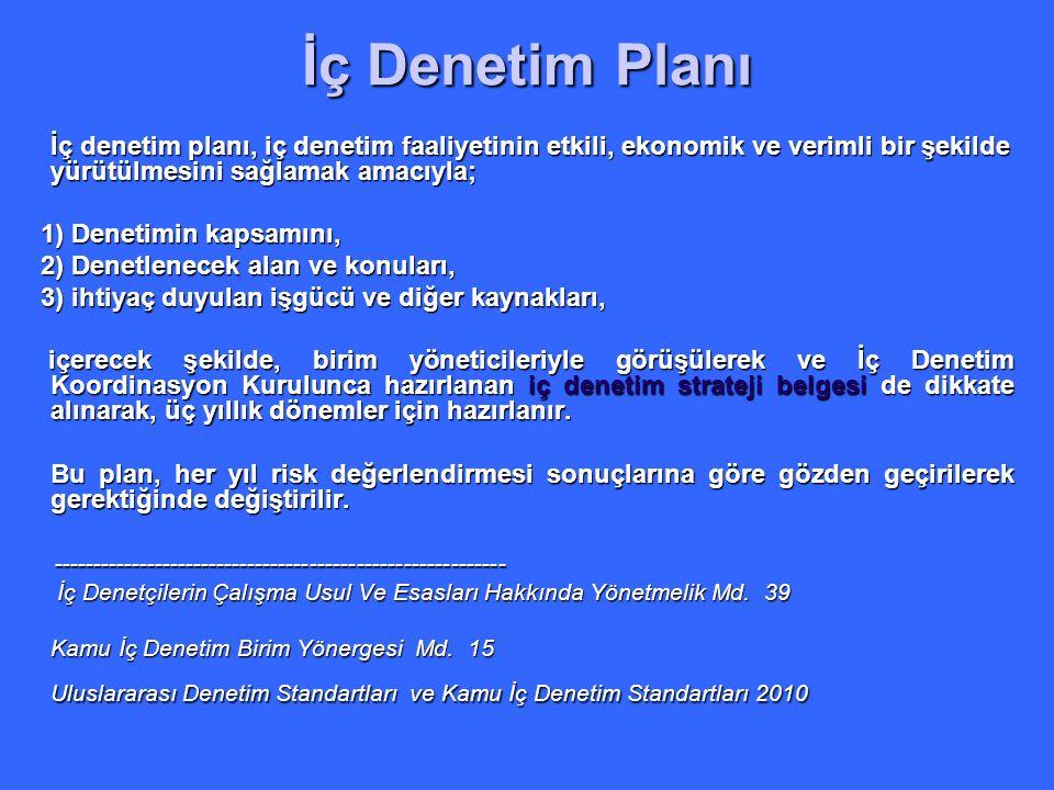 İç Denetim Planı İç denetim planı, iç denetim faaliyetinin etkili, ekonomik ve verimli bir şekilde yürütülmesini sağlamak amacıyla; 1) Denetimin kapsa