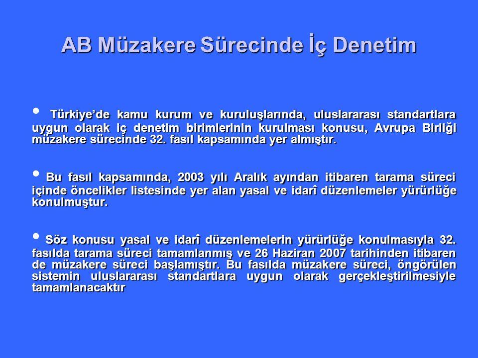 AB Müzakere Sürecinde İç Denetim Türkiye'de kamu kurum ve kuruluşlarında, uluslararası standartlara uygun olarak iç denetim birimlerinin kurulması kon