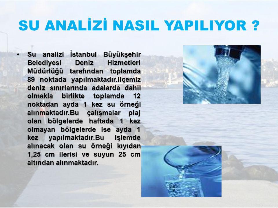 SU ANALİZİ NASIL YAPILIYOR ? Su analizi İstanbul Büyükşehir Belediyesi Deniz Hizmetleri Müdürlüğü tarafından toplamda 89 noktada yapılmaktadır.ilçemiz