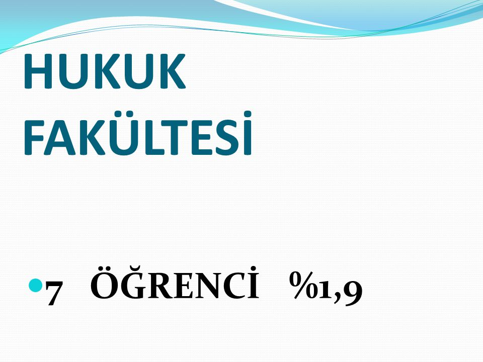HUKUK FAKÜLTESİ 7 ÖĞRENCİ %1,9