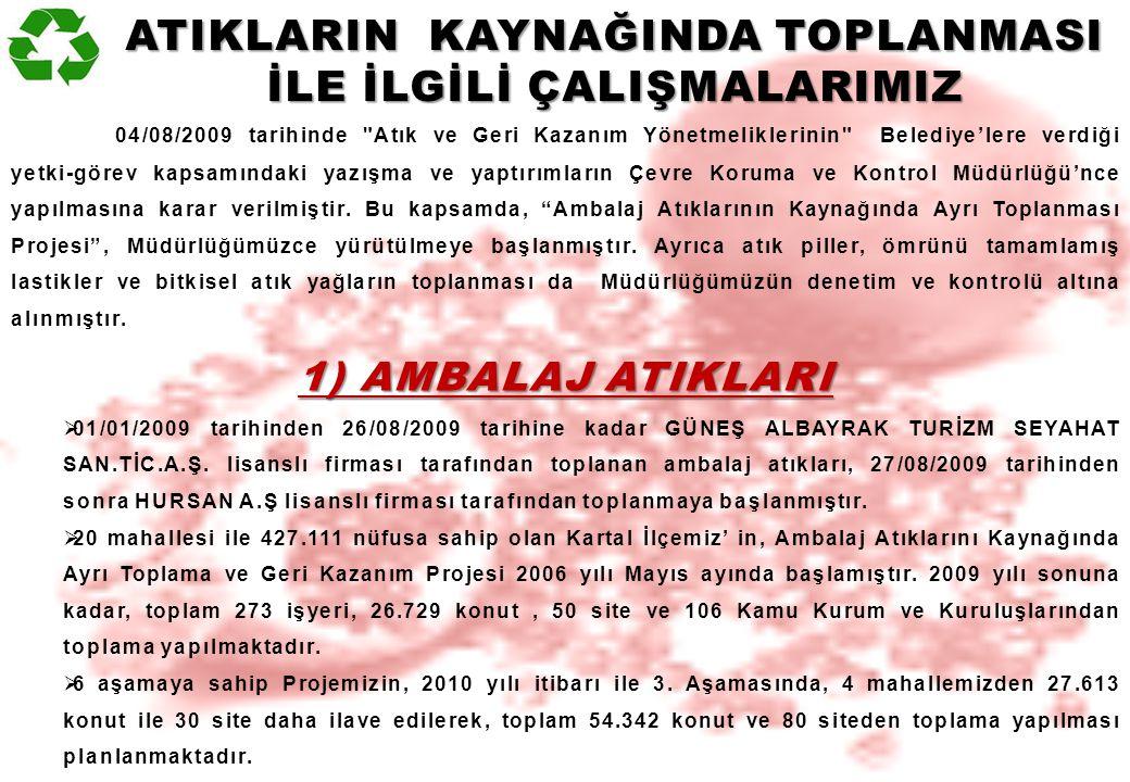 ATIKLARIN KAYNAĞINDA TOPLANMASI İLE İLGİLİ ÇALIŞMALARIMIZ 04/08/2009 tarihinde