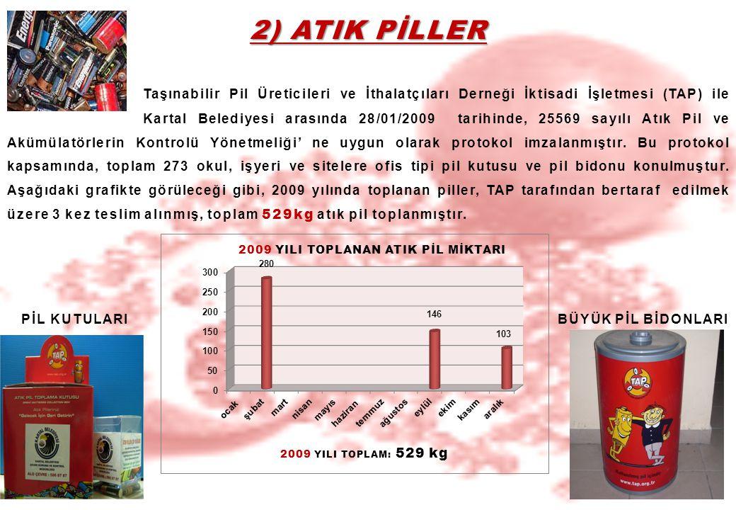 2) ATIK PİLLER Taşınabilir Pil Üreticileri ve İthalatçıları Derneği İktisadi İşletmesi (TAP) ile Kartal Belediyesi arasında 28/01/2009 tarihinde, 2556